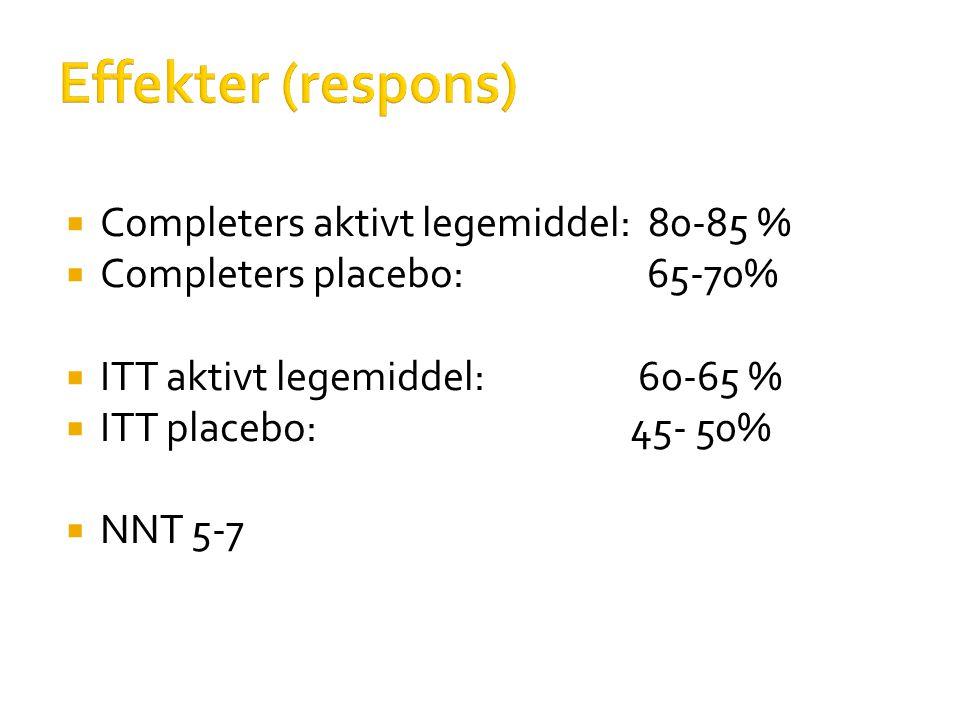 Effekter (respons) Completers aktivt legemiddel: 80-85 %