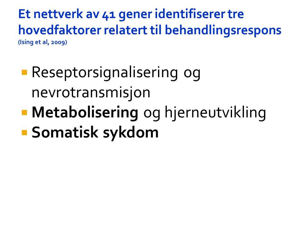 Reseptorsignalisering og nevrotransmisjon