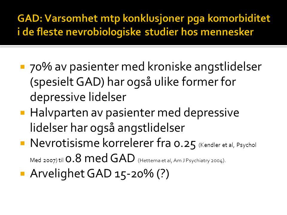 Halvparten av pasienter med depressive lidelser har også angstlidelser