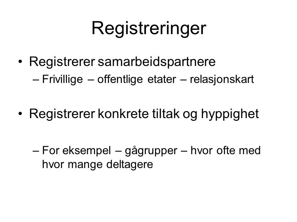 Registreringer Registrerer samarbeidspartnere
