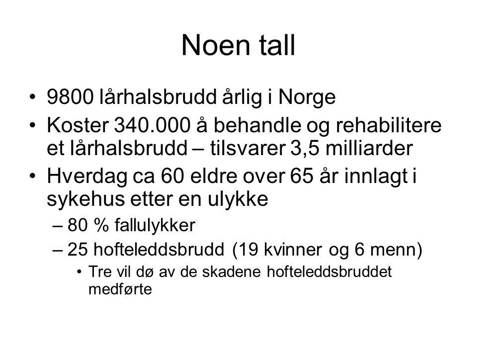 Noen tall 9800 lårhalsbrudd årlig i Norge