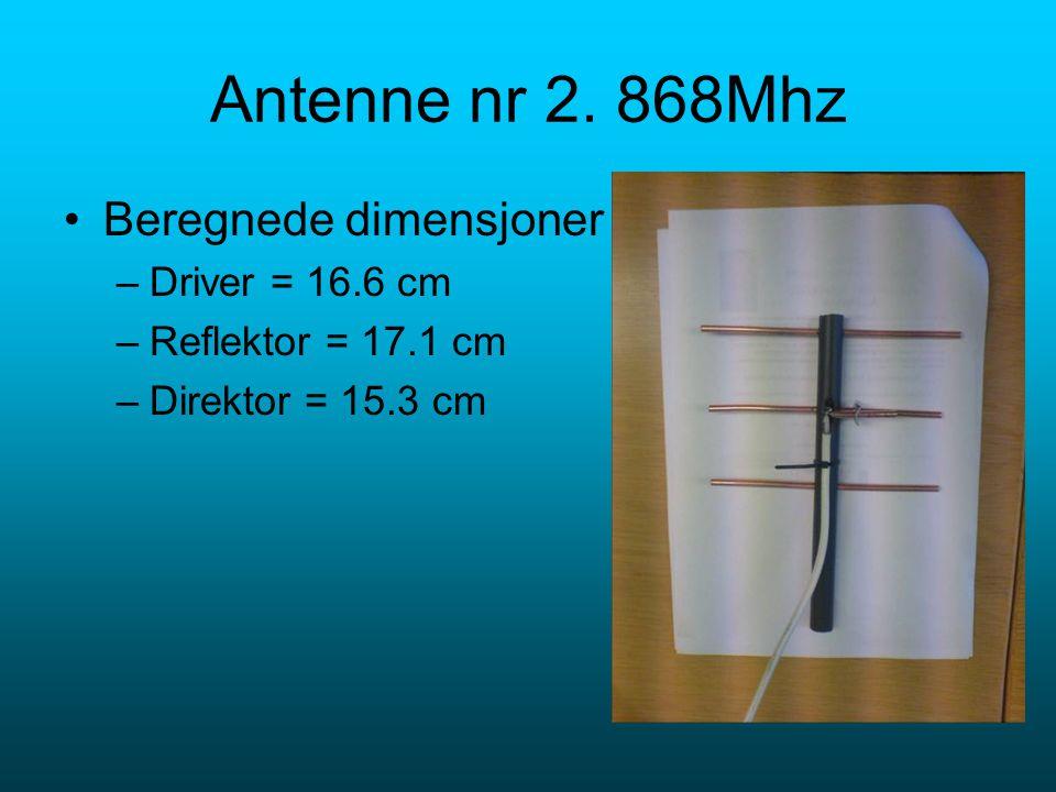 Antenne nr 2. 868Mhz Beregnede dimensjoner Driver = 16.6 cm