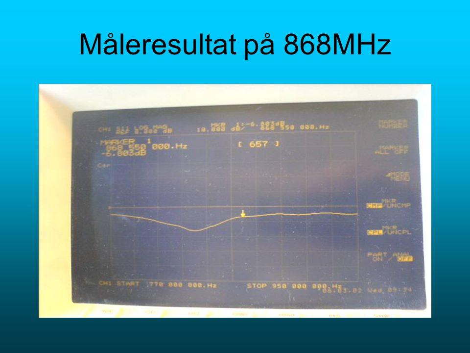 Måleresultat på 868MHz
