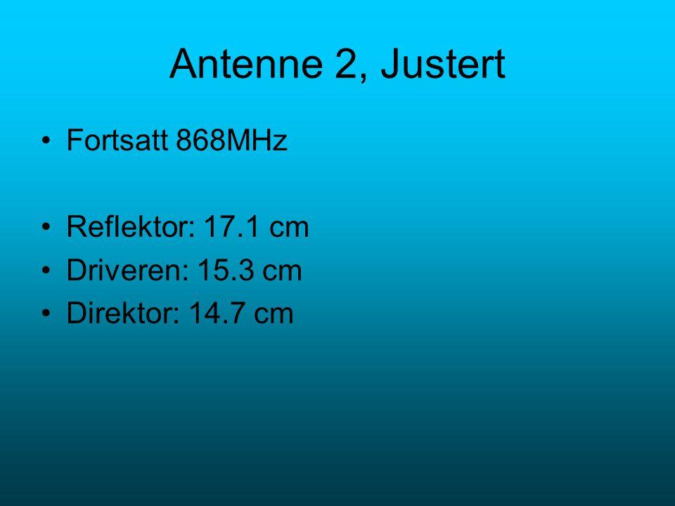 Antenne 2, Justert Fortsatt 868MHz Reflektor: 17.1 cm