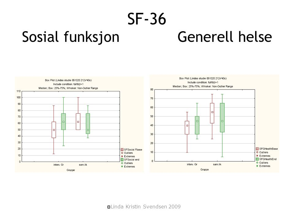 SF-36 Sosial funksjon Generell helse