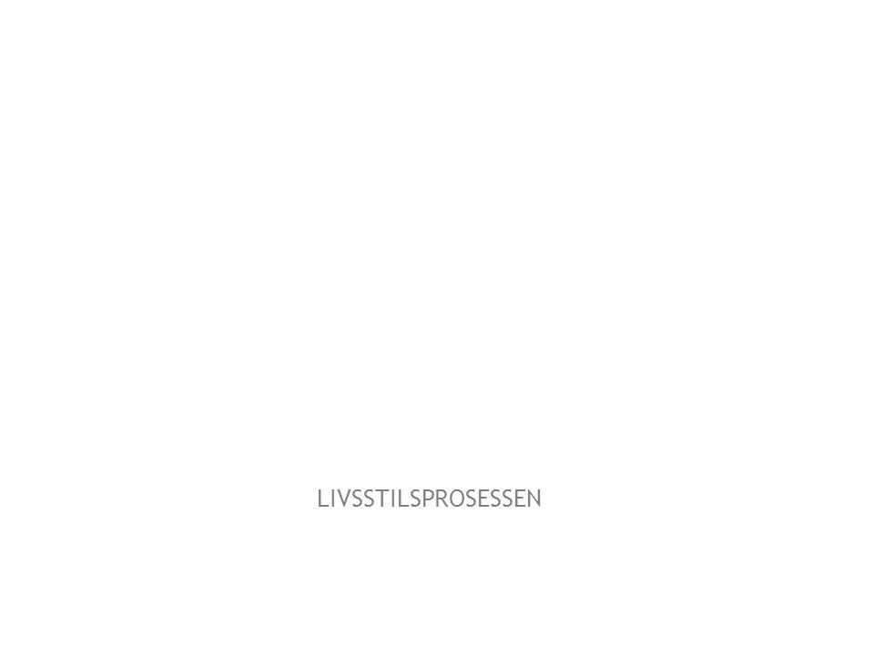 LIVSSTILSPROSESSEN 25 25