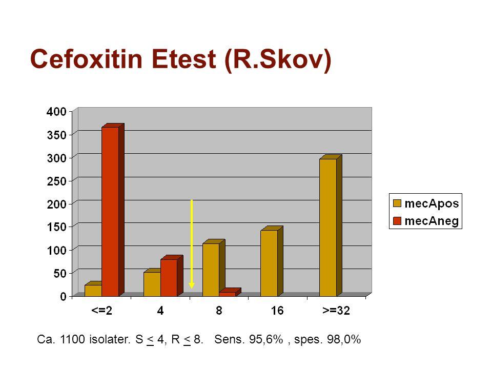 Cefoxitin Etest (R.Skov)