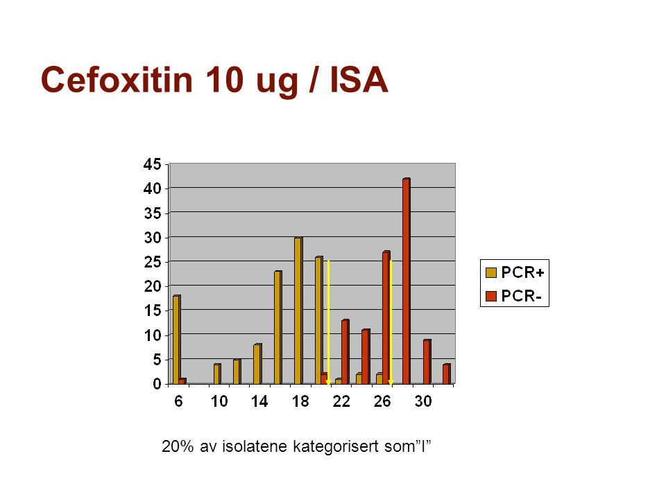 Cefoxitin 10 ug / ISA 20% av isolatene kategorisert som I