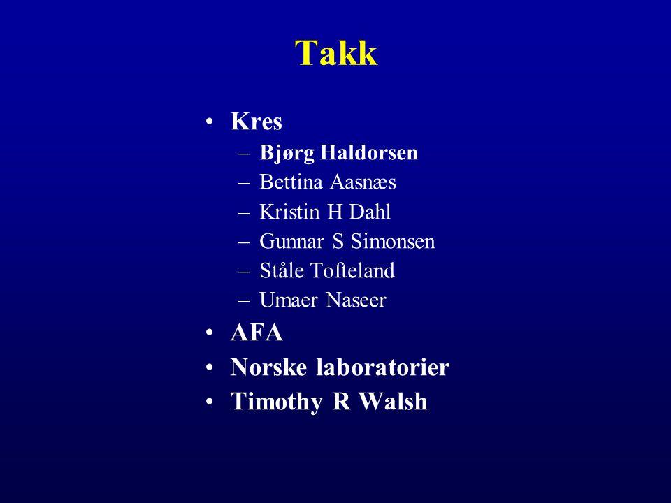 Takk Kres AFA Norske laboratorier Timothy R Walsh Bjørg Haldorsen