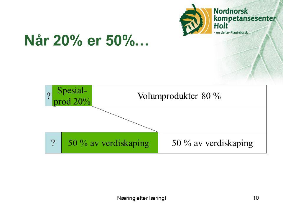 Når 20% er 50%… Spesial- prod 20% Volumprodukter 80 %