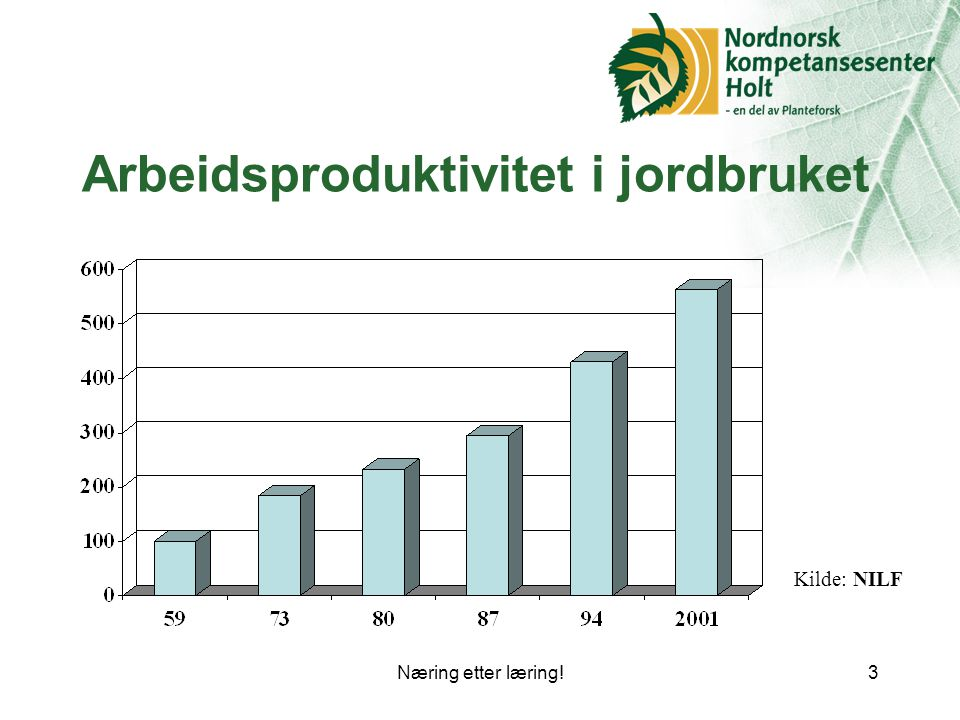 Arbeidsproduktivitet i jordbruket