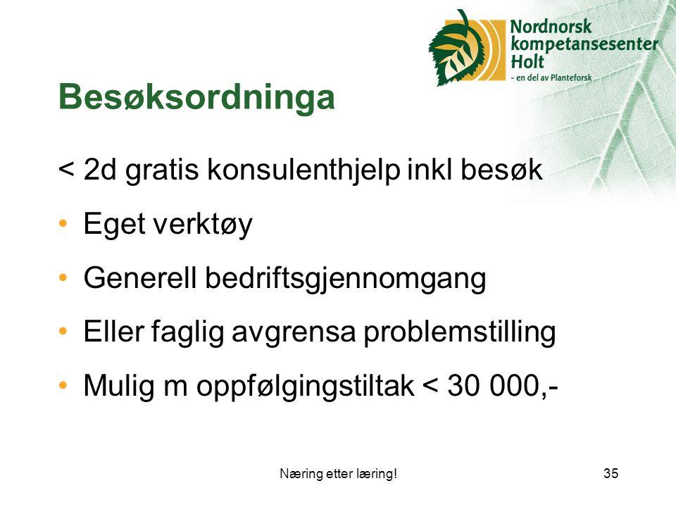 Besøksordninga < 2d gratis konsulenthjelp inkl besøk Eget verktøy