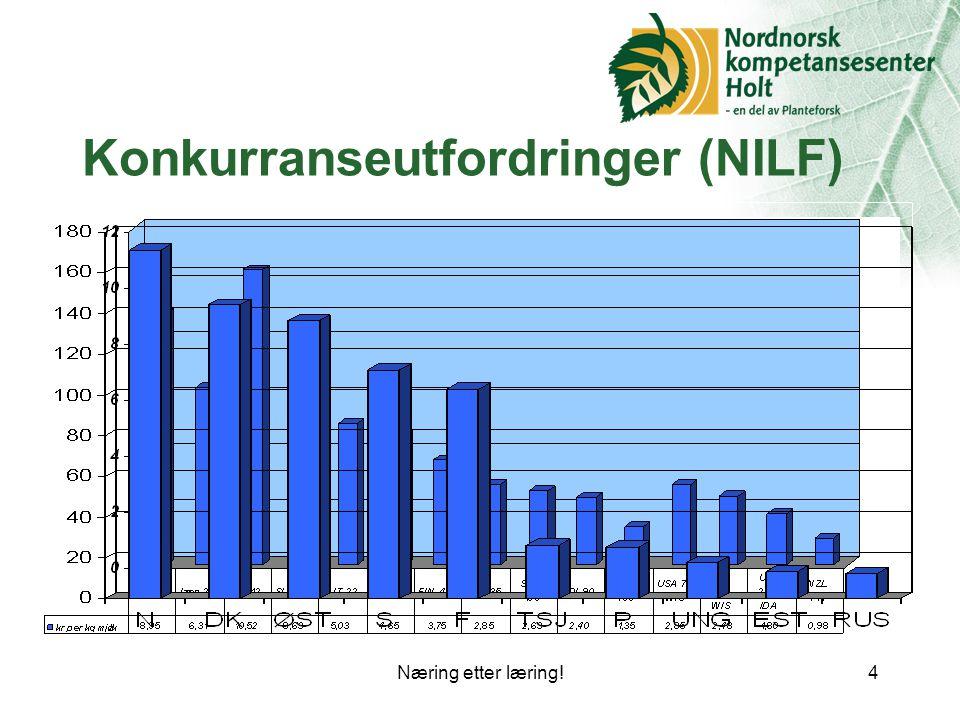 Konkurranseutfordringer (NILF)