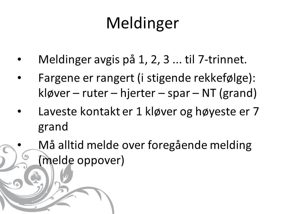 Meldinger Meldinger avgis på 1, 2, 3 ... til 7-trinnet.