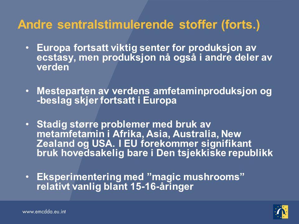 Andre sentralstimulerende stoffer (forts.)