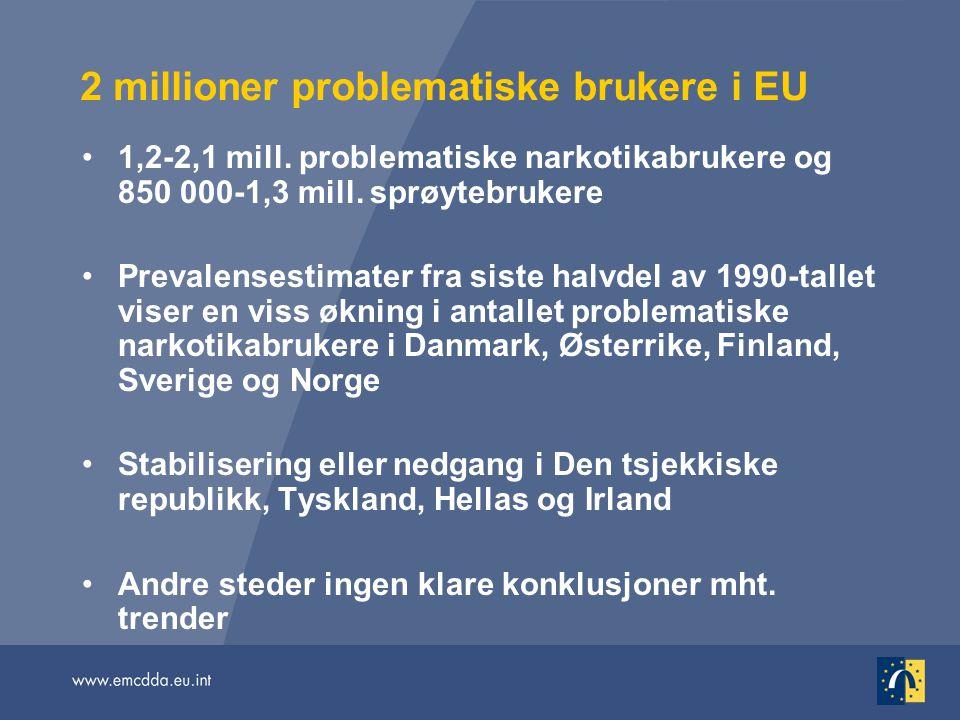 2 millioner problematiske brukere i EU