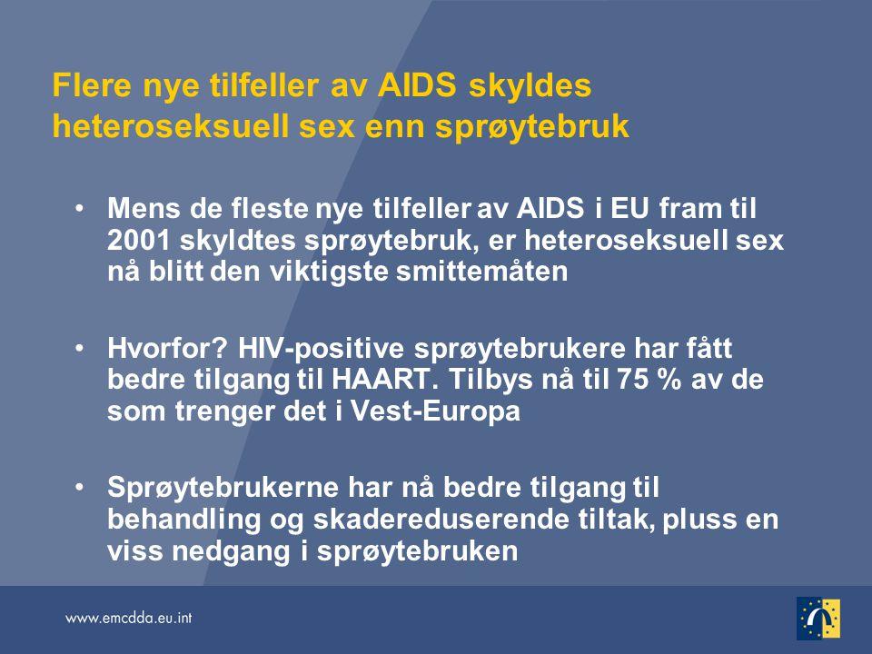 Flere nye tilfeller av AIDS skyldes heteroseksuell sex enn sprøytebruk