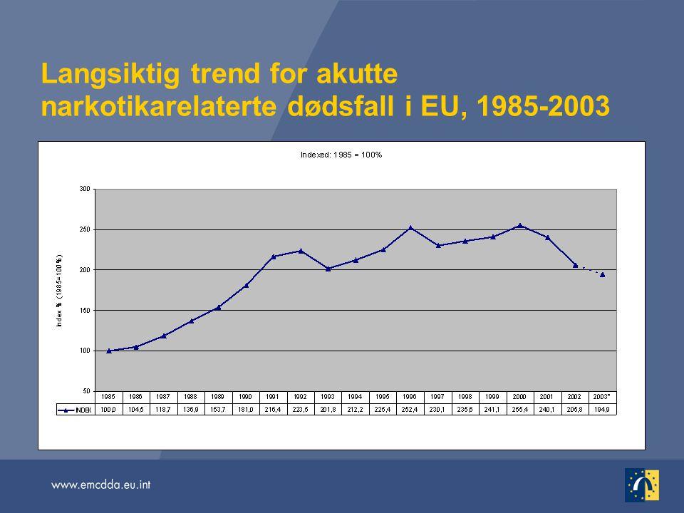 Langsiktig trend for akutte narkotikarelaterte dødsfall i EU, 1985-2003