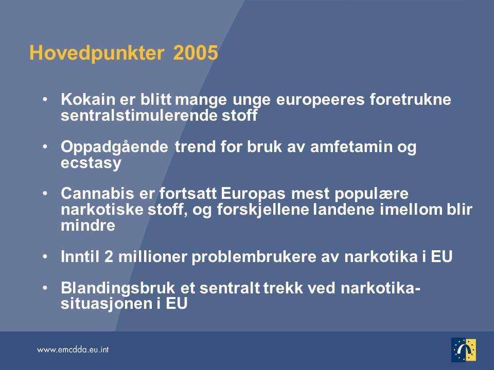 Hovedpunkter 2005 Kokain er blitt mange unge europeeres foretrukne sentralstimulerende stoff. Oppadgående trend for bruk av amfetamin og ecstasy.