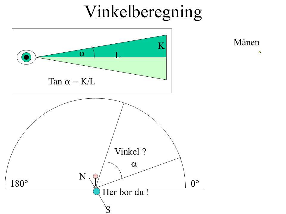 Vinkelberegning Månen K a L Tan a = K/L Vinkel a N 180° 0°
