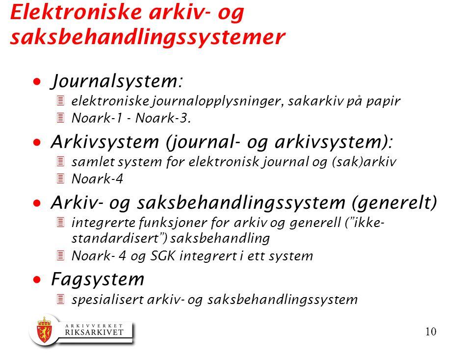 Elektroniske arkiv- og saksbehandlingssystemer