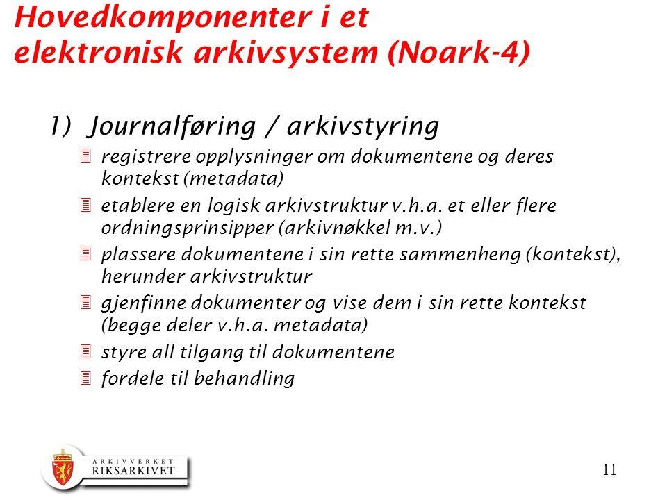 Hovedkomponenter i et elektronisk arkivsystem (Noark-4)
