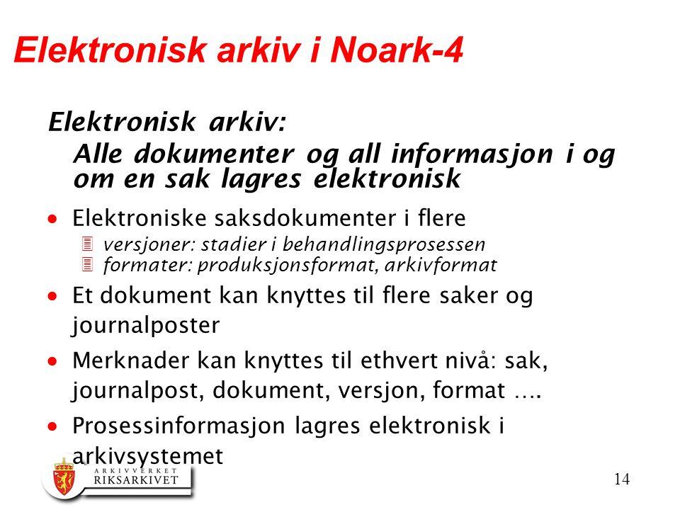 Elektronisk arkiv i Noark-4