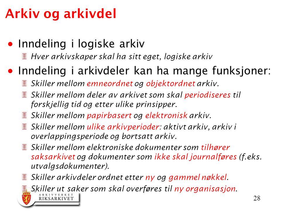 Arkiv og arkivdel Inndeling i logiske arkiv