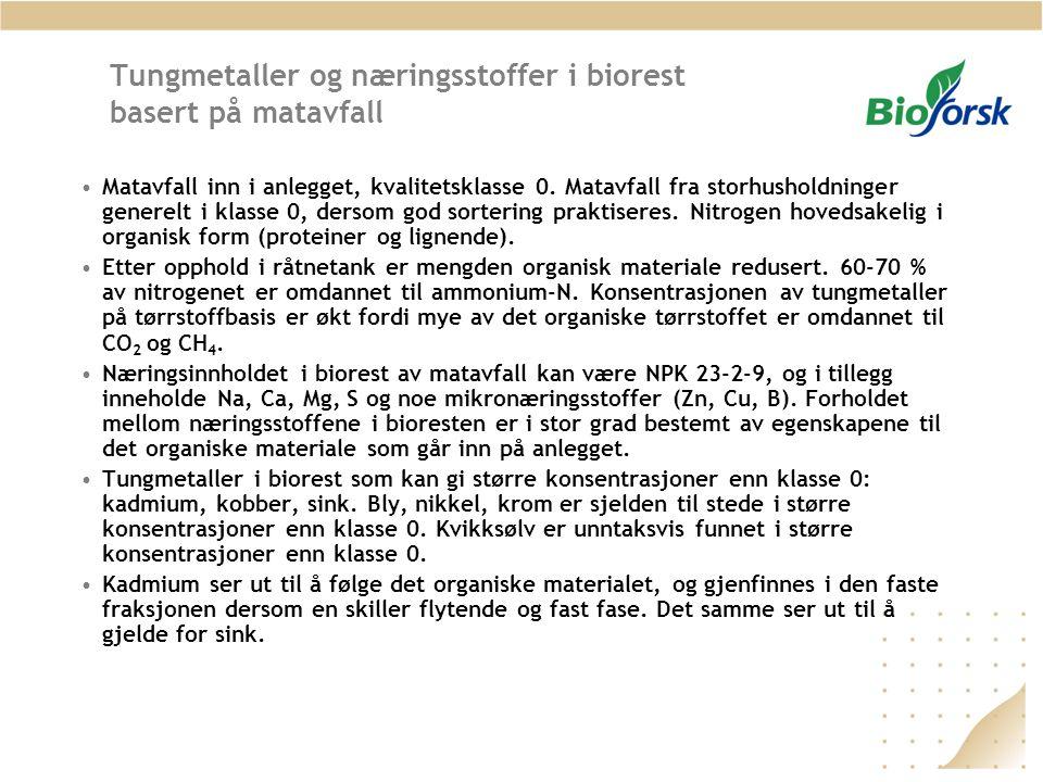 Tungmetaller og næringsstoffer i biorest basert på matavfall