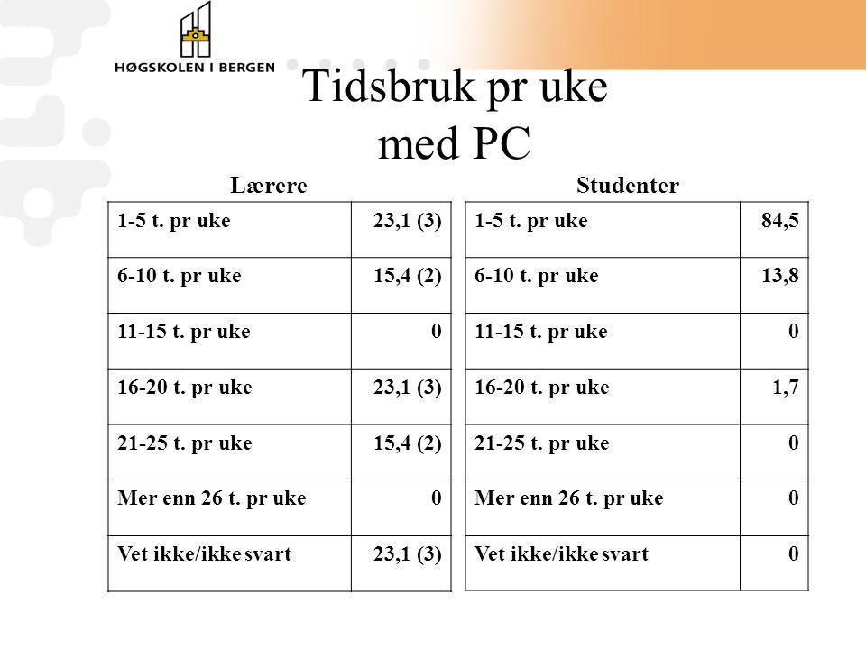 Tidsbruk pr uke med PC Lærere Studenter
