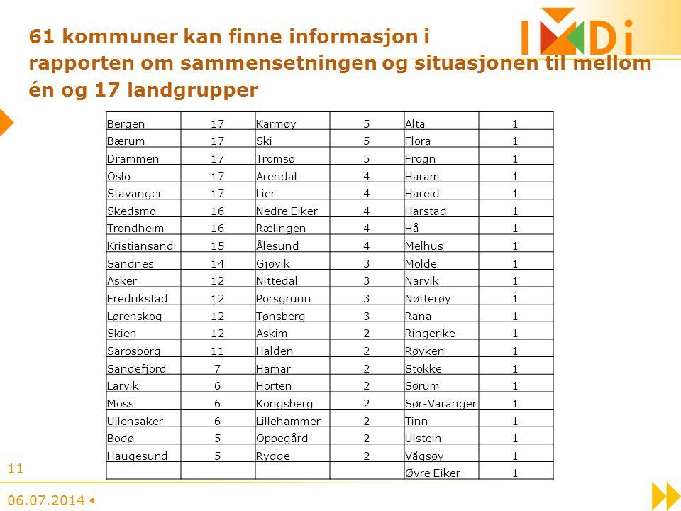61 kommuner kan finne informasjon i rapporten om sammensetningen og situasjonen til mellom én og 17 landgrupper
