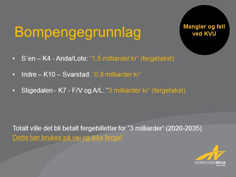 Mangler og feil ved KVU Bompengegrunnlag. S´en – K4 - Anda/Lote: 1,5 milliarder kr (fergetakst)