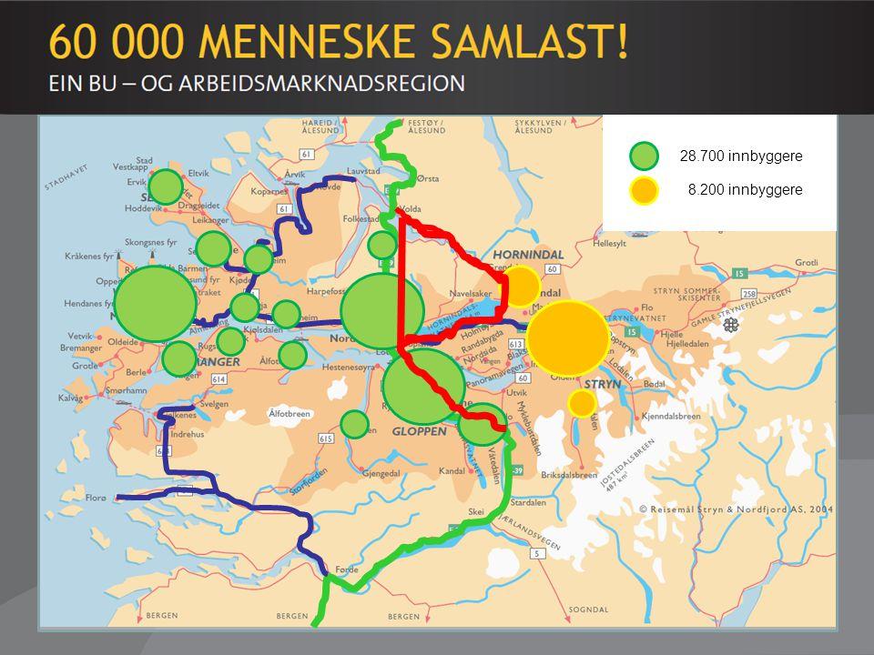 Regionalt - Dagens situasjon