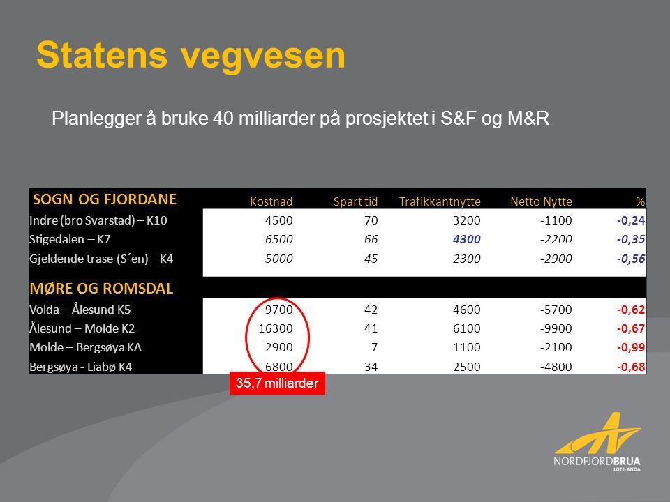 Statens vegvesen Planlegger å bruke 40 milliarder på prosjektet i S&F og M&R. SOGN OG FJORDANE. Kostnad.