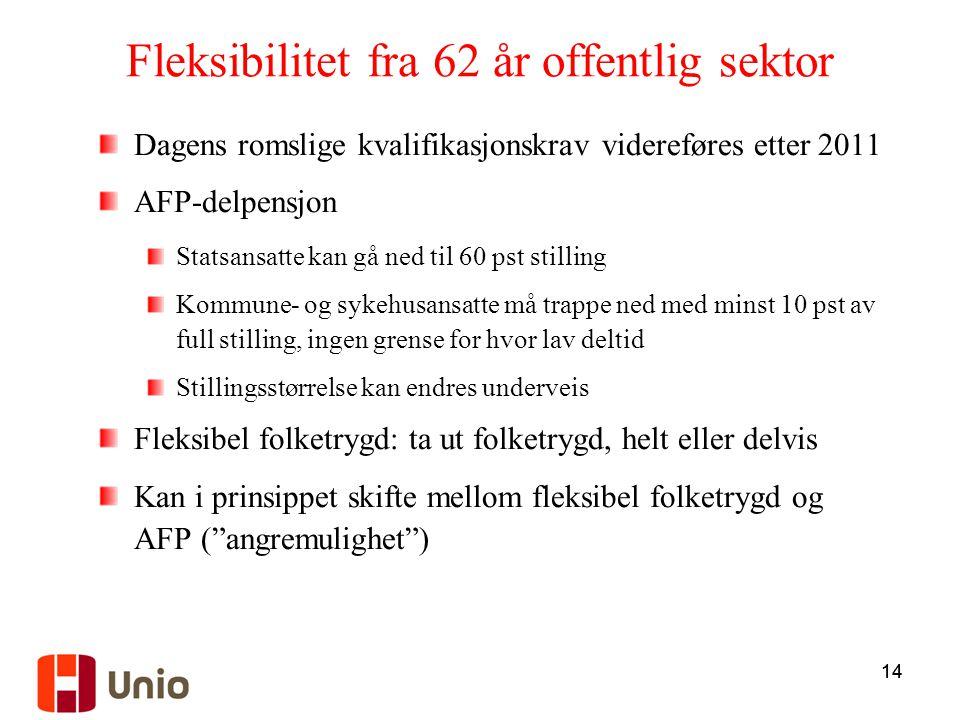 Fleksibilitet fra 62 år offentlig sektor