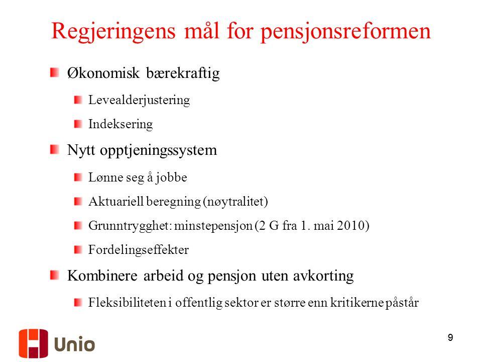 Regjeringens mål for pensjonsreformen