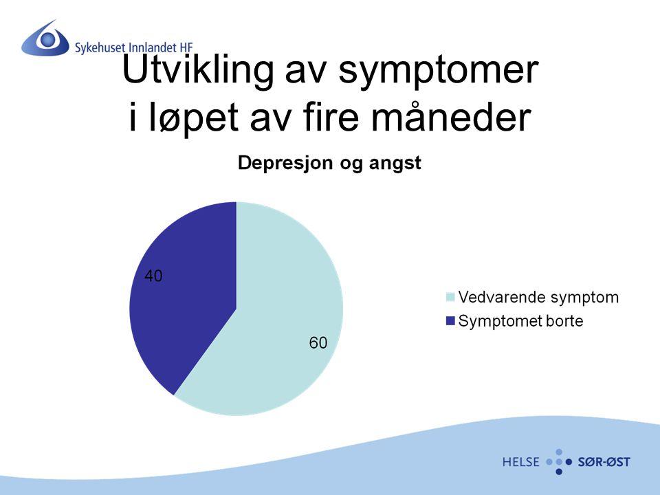 Utvikling av symptomer i løpet av fire måneder