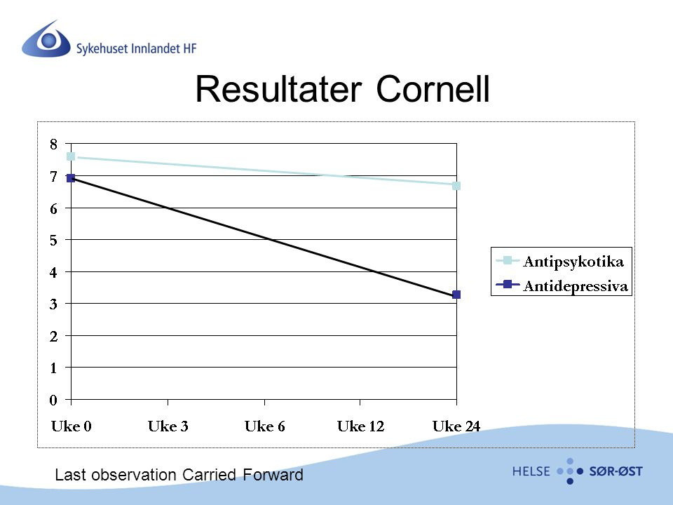 Resultater Cornell Last observation Carried Forward