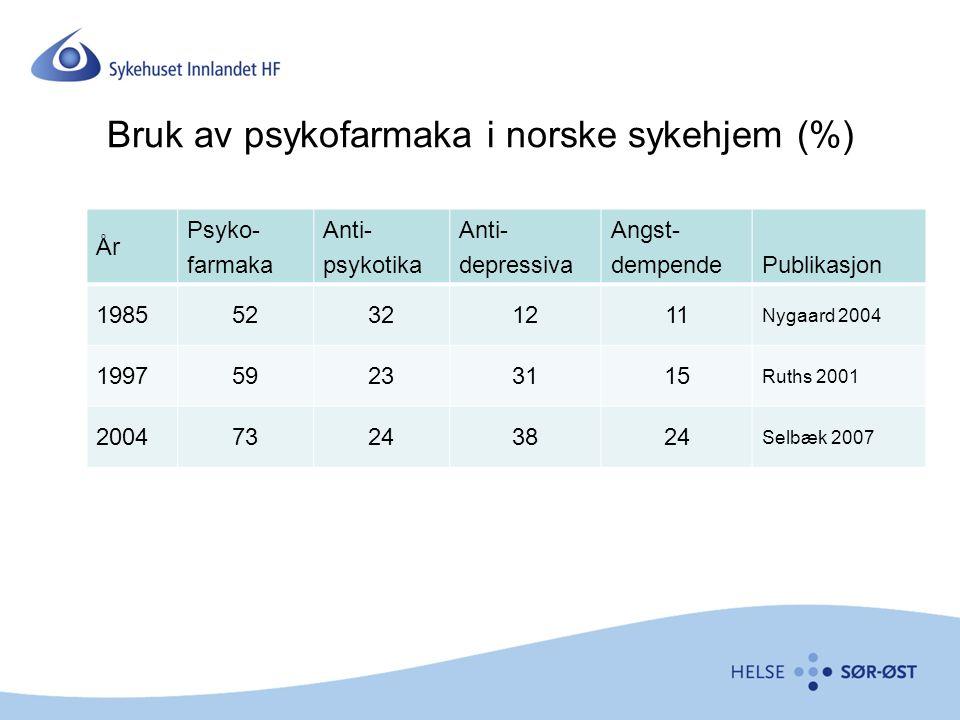 Bruk av psykofarmaka i norske sykehjem (%)