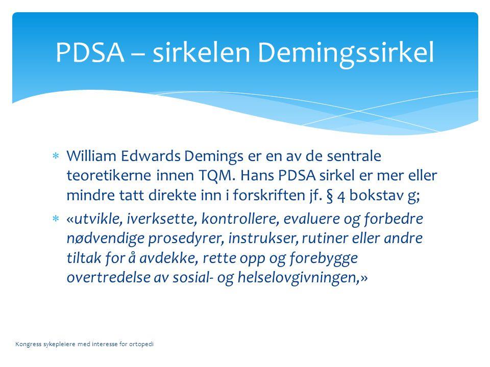 PDSA – sirkelen Demingssirkel
