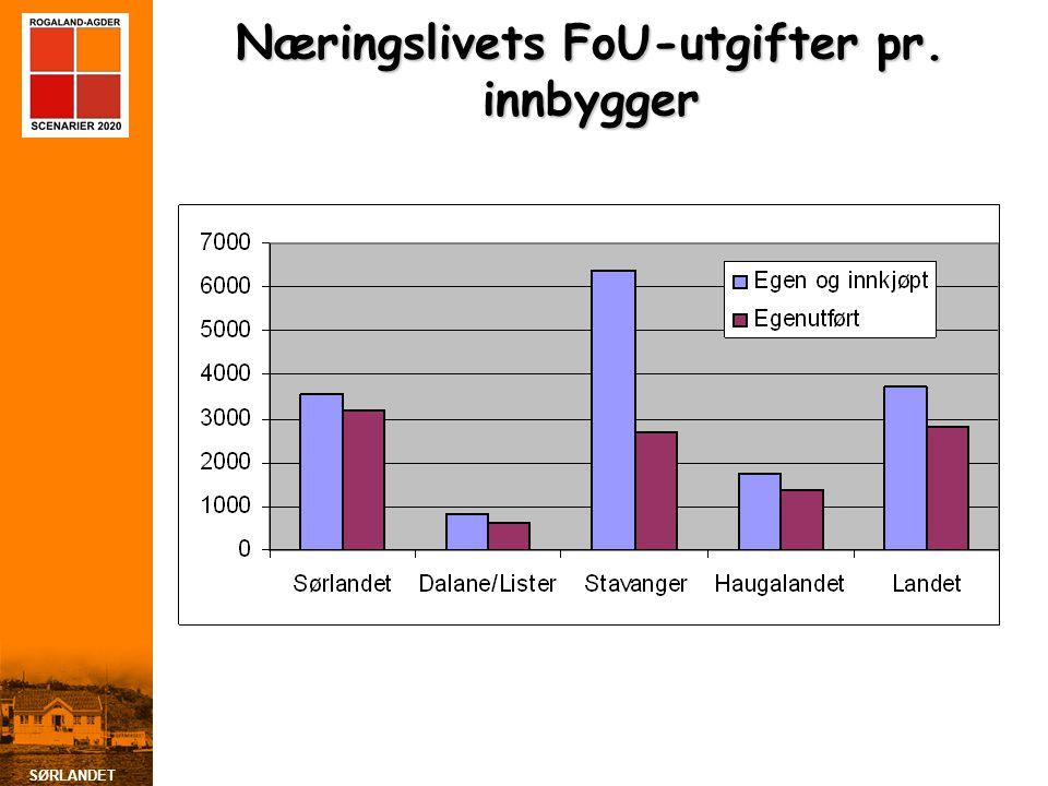 Næringslivets FoU-utgifter pr. innbygger