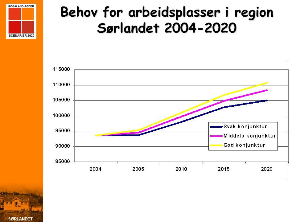 Behov for arbeidsplasser i region Sørlandet 2004-2020