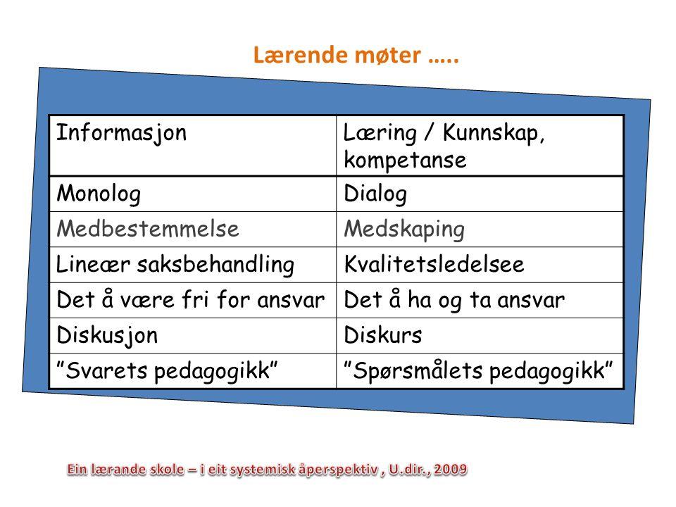 Ein lærande skole – i eit systemisk åperspektiv , U.dir., 2009
