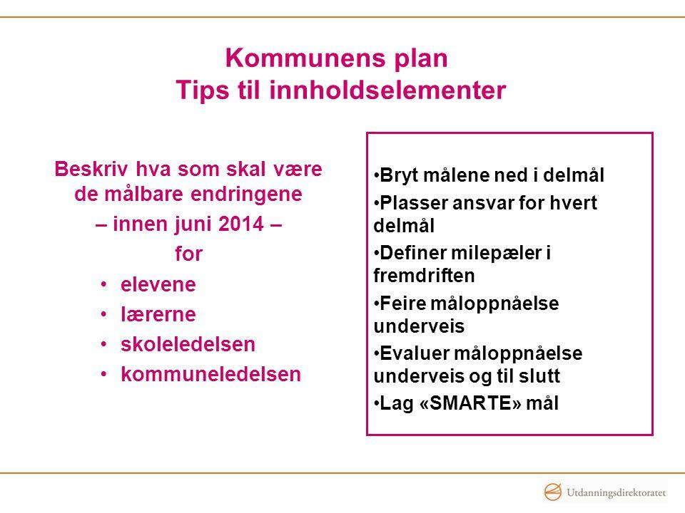 Kommunens plan Tips til innholdselementer