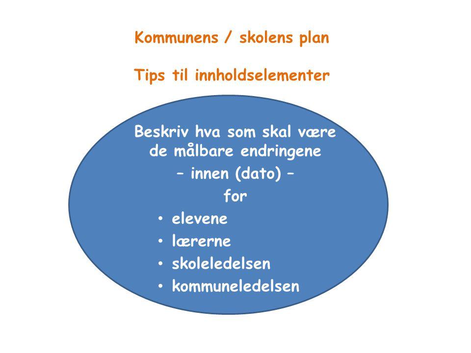 Kommunens / skolens plan Tips til innholdselementer