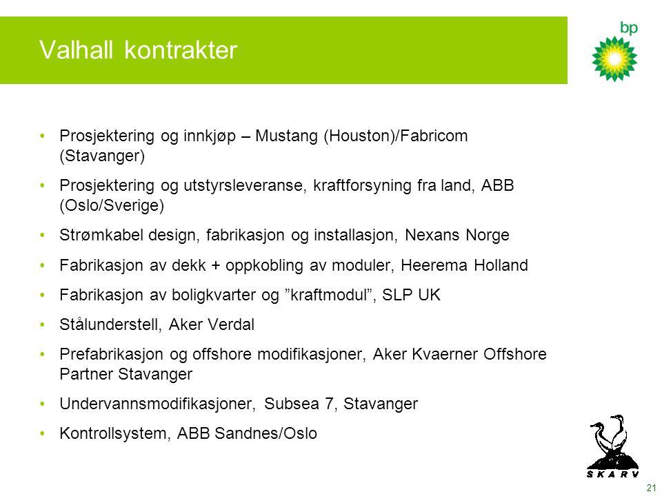 Valhall kontrakter Prosjektering og innkjøp – Mustang (Houston)/Fabricom (Stavanger)