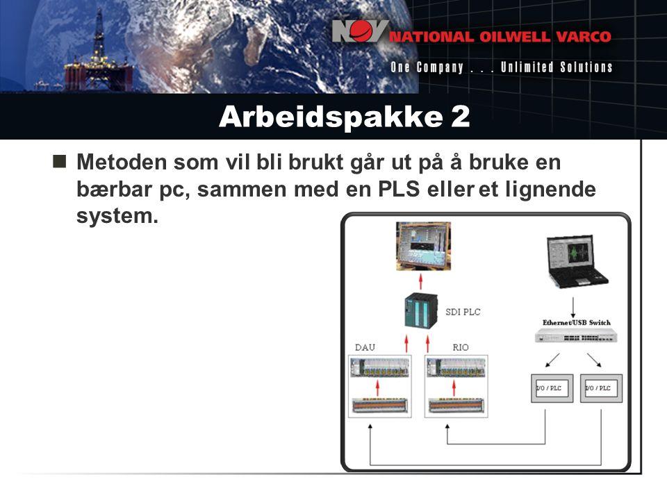 Arbeidspakke 2 Metoden som vil bli brukt går ut på å bruke en bærbar pc, sammen med en PLS eller et lignende system.