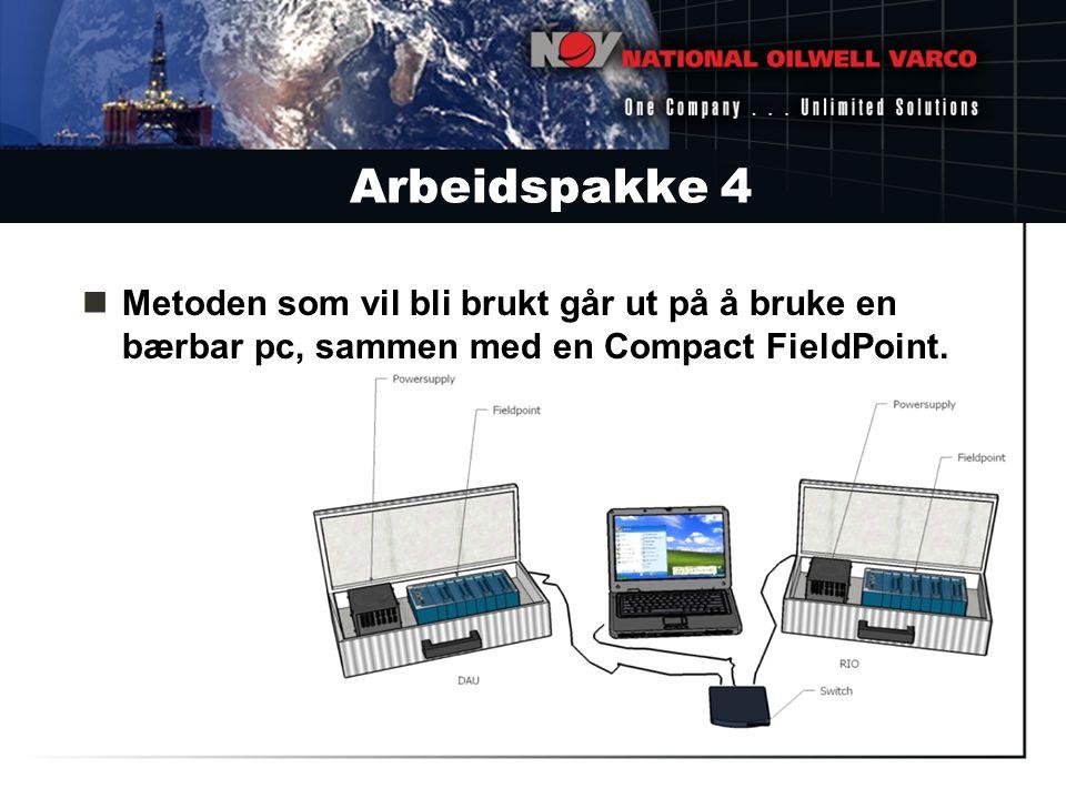 Arbeidspakke 4 Metoden som vil bli brukt går ut på å bruke en bærbar pc, sammen med en Compact FieldPoint.