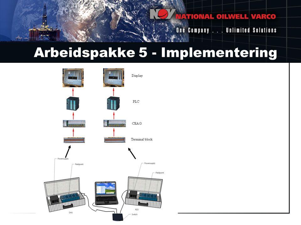 Arbeidspakke 5 - Implementering
