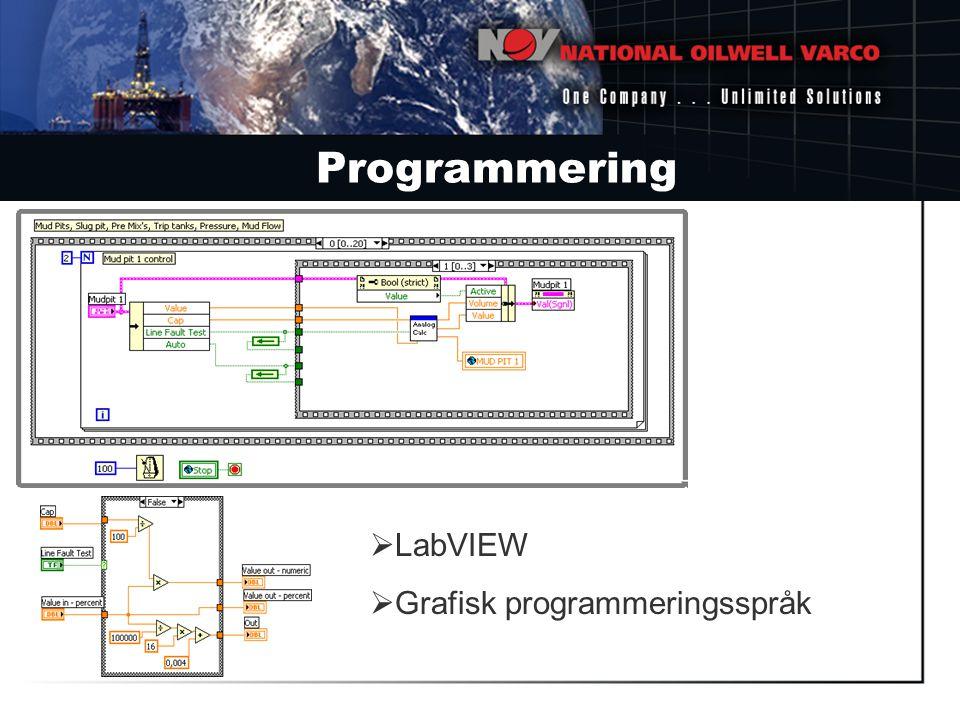 Programmering LabVIEW Grafisk programmeringsspråk
